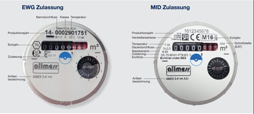 Europäische Messgeräterichtlinie